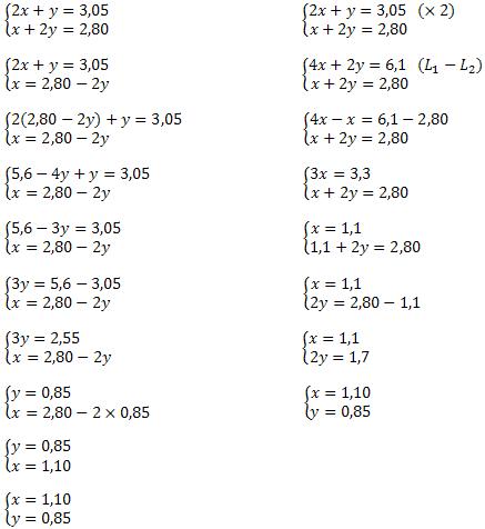 Maths Exercice d'équation 2nde Mathématiques